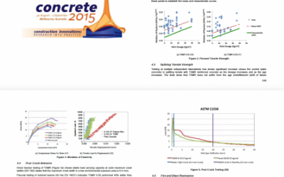 Twisted Steel Micro-Reinforcement: Proactive Micro-Composite Concrete Reinforcement